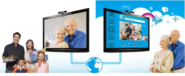 skype para tv