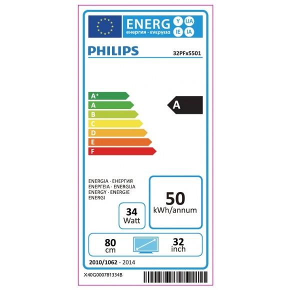 Philips 32PFH5501/88 energía
