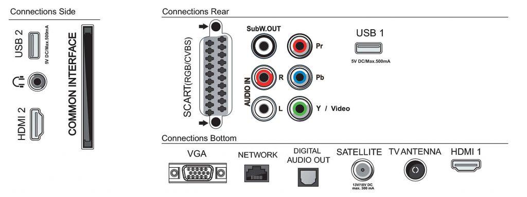 Philips 43PUS6031 conectividad