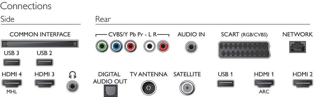 Philips 43PUS6101/12 conectividad