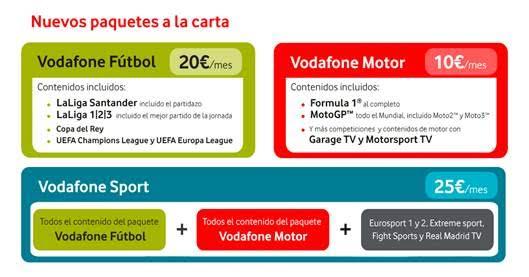 Paquetes Vodafone TV