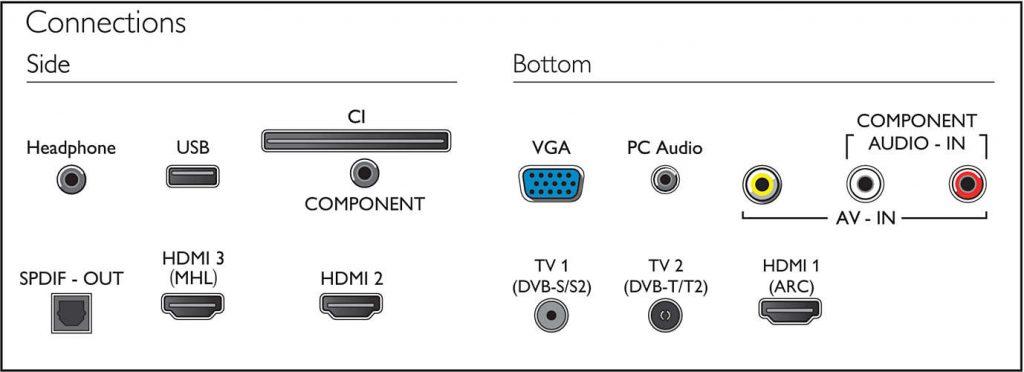 Philips 32PHS4001 conectividad