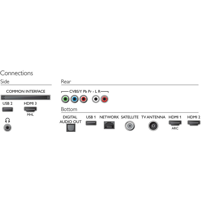 Philips 43PUS6262/12 conectividad