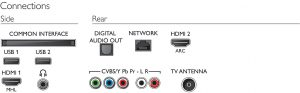 Esta es la conectividad de la TV