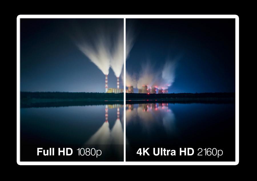 4K o Full HD