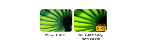 La resolución de pantalla Full HD es ideal para un monitor de ordenador