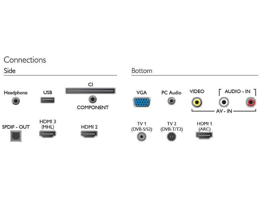 La conectividad del dispositivo destaca sobre otros del rango