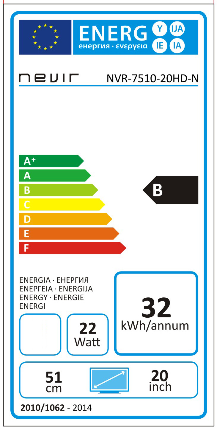 Esta es su etiqueta energética