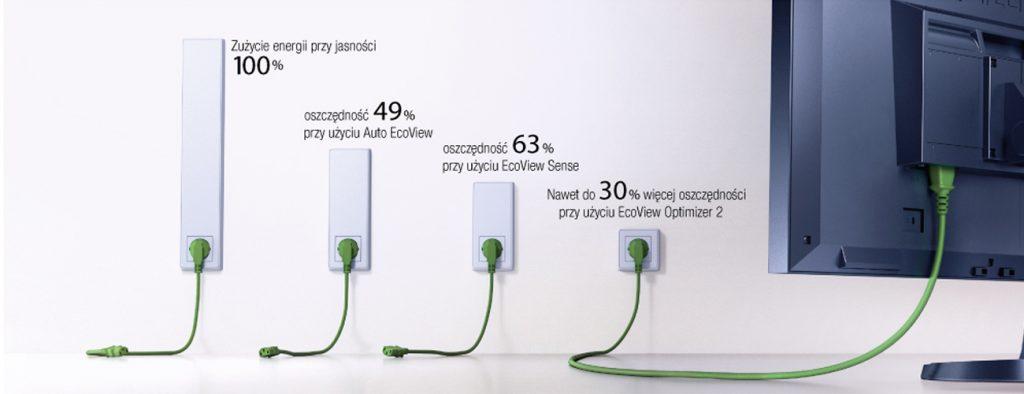 Eizo EV2750, energía
