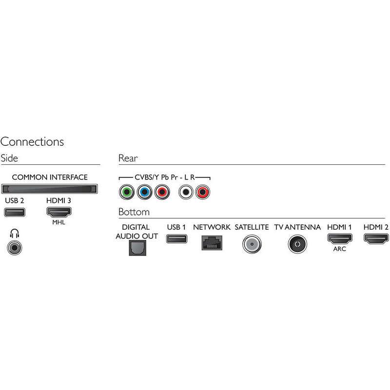 Philips 55PUS6753, conectividad