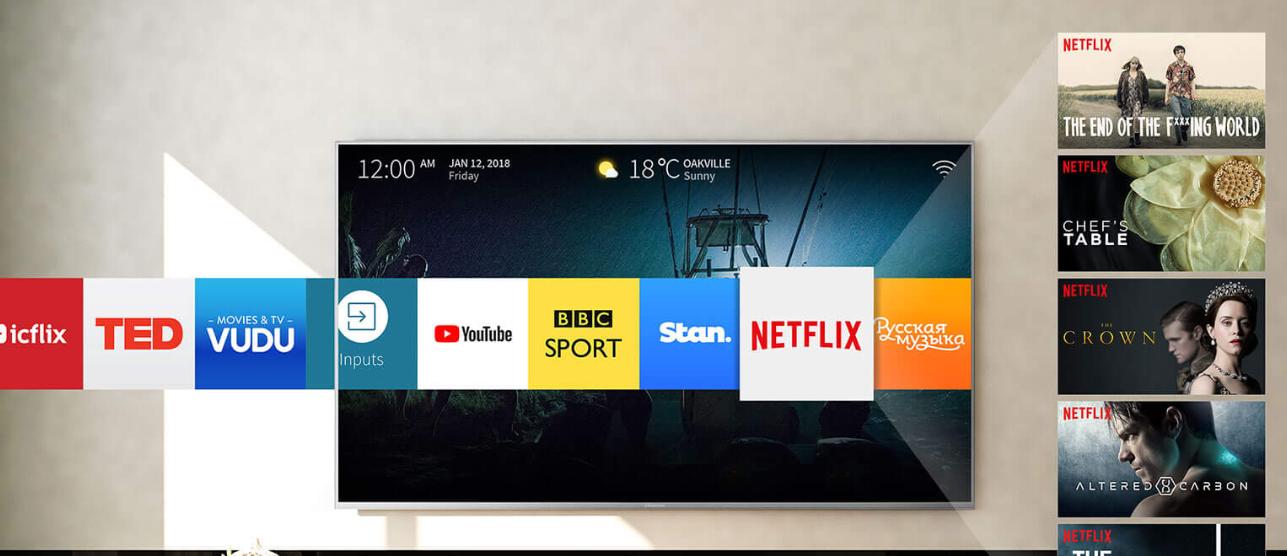 El televisor incorpora plataforma inteligente