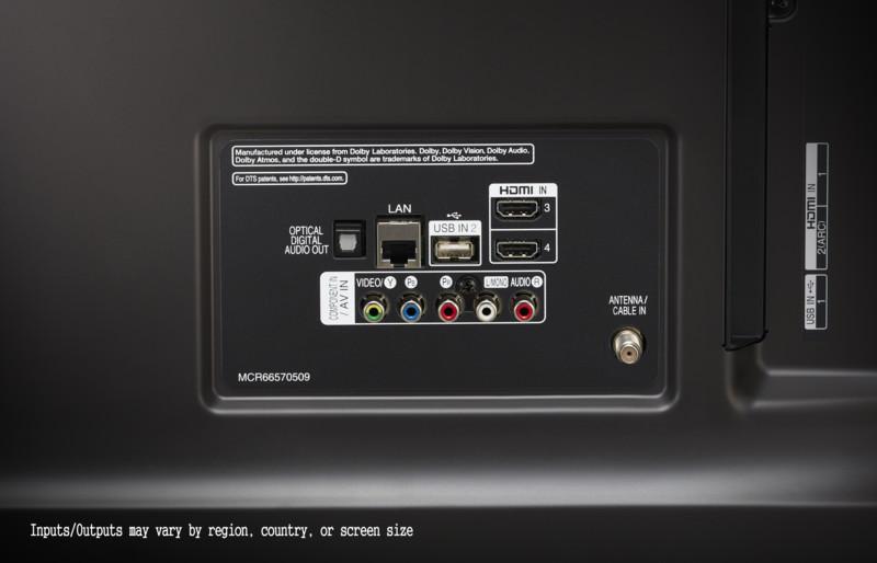 Aquí algunos conectores del modelo