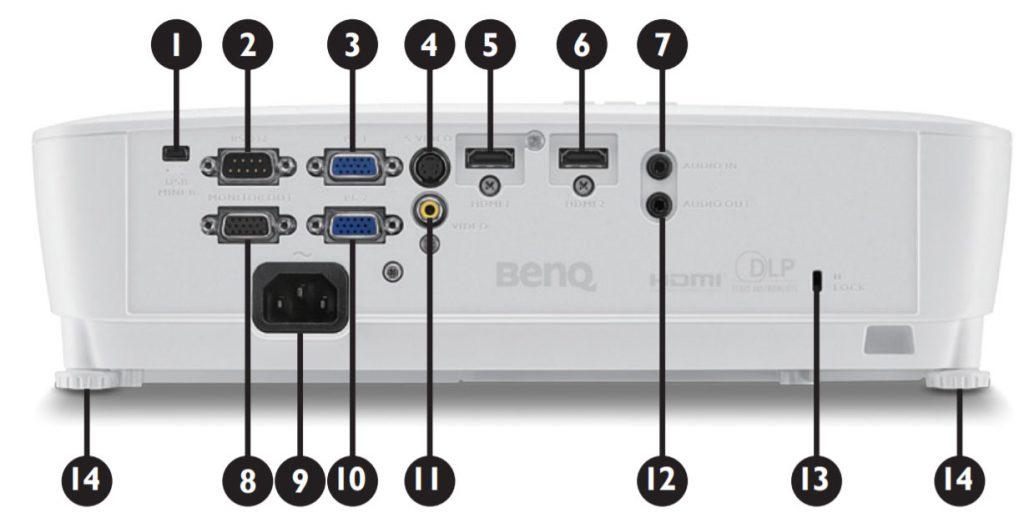 Opciones de conectividad del Benq TH534