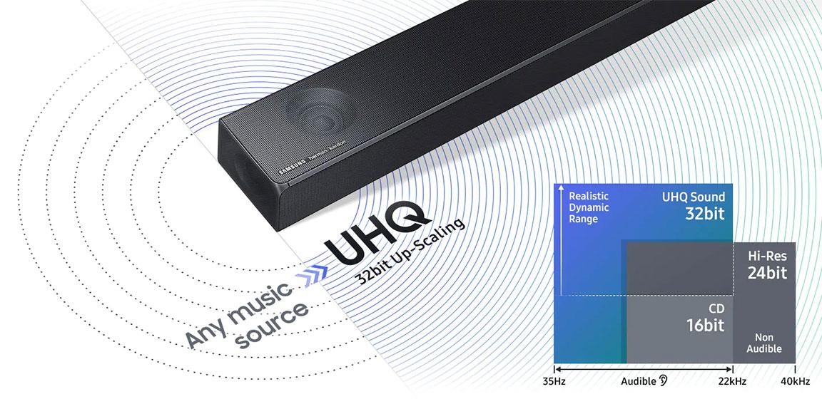 Samsung HW-N850 - UHQ Upscaling
