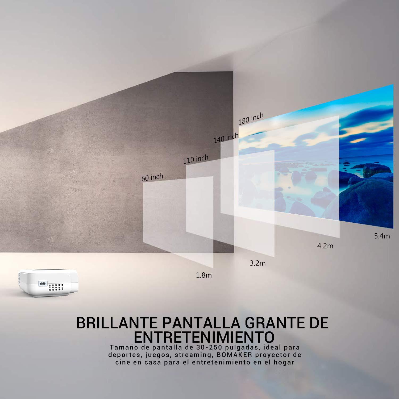 BOMAKER Proyector 3600 - Dimensiones de imagen