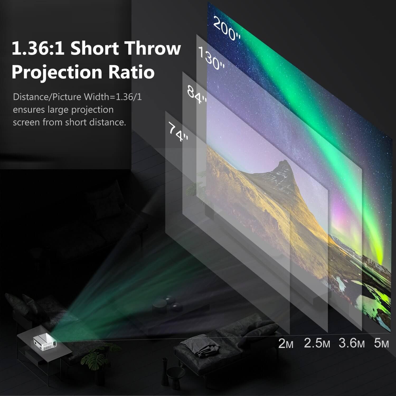 ABOX A6 - Dimensiones de proyección