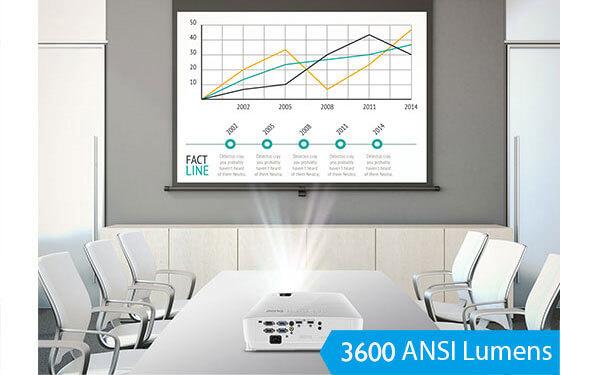 Benq MS535 - brillo del proyector