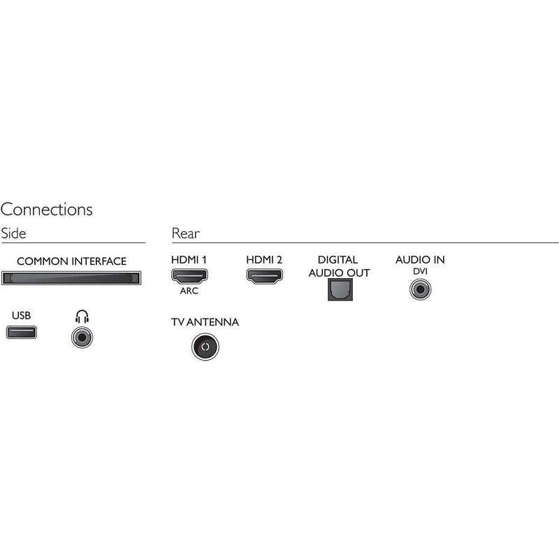Estas son las conexiones físicas de que dispone el Philips 32PHT4203