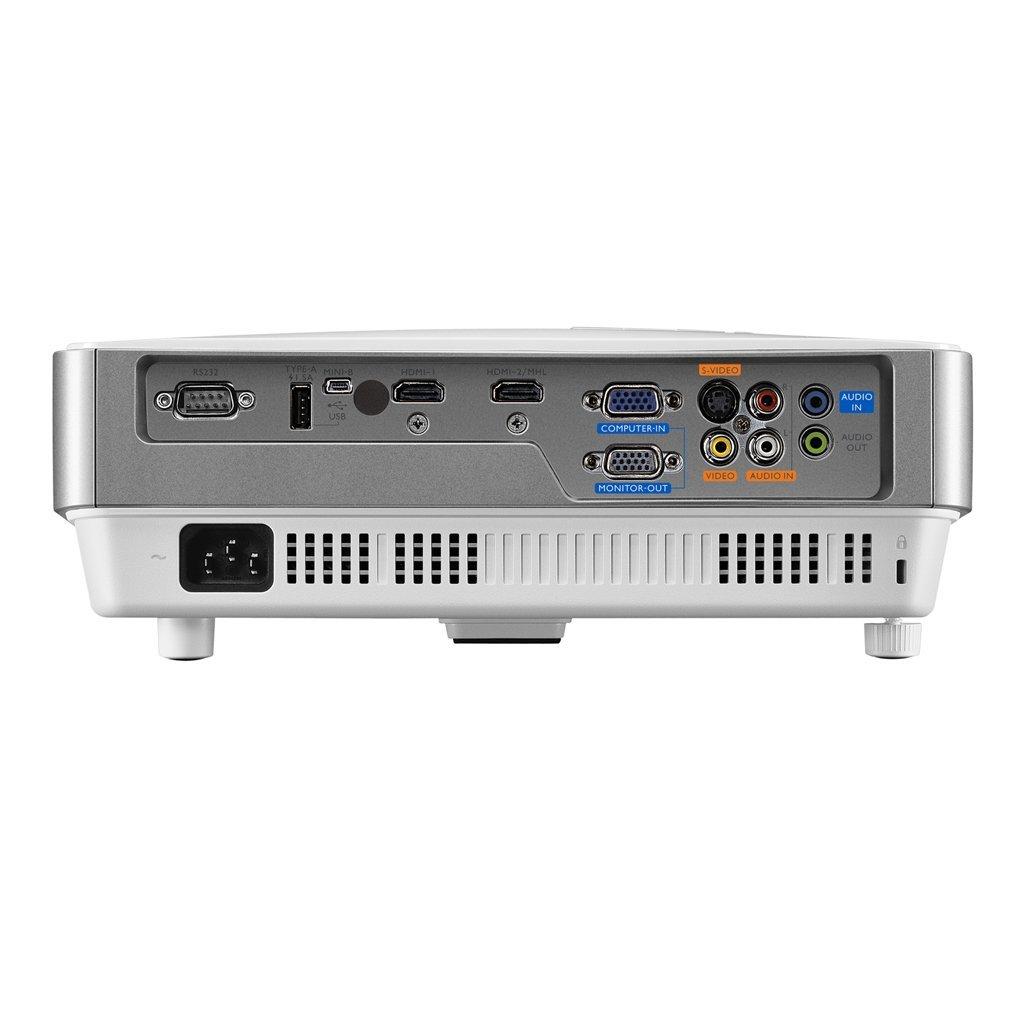 BenQ MW632ST, conectividad