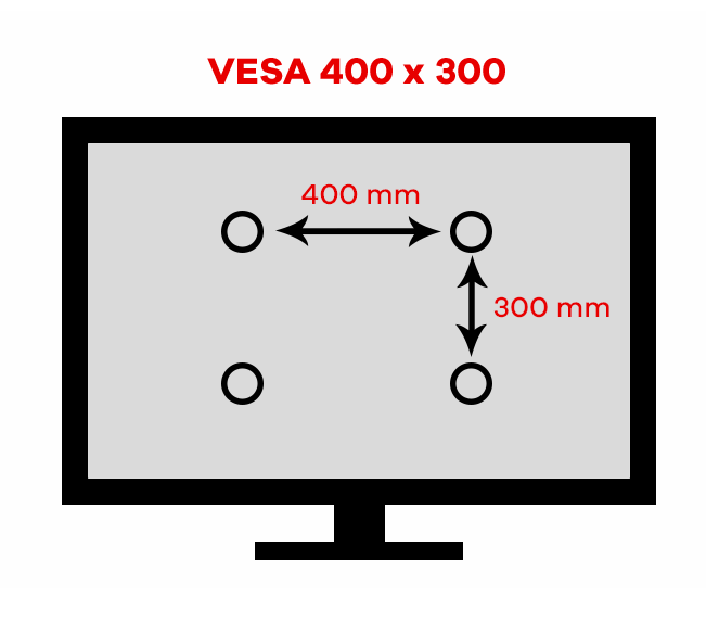 Así se mide el VESA