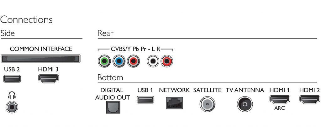 Philips 50PUS6754/12, conectividad