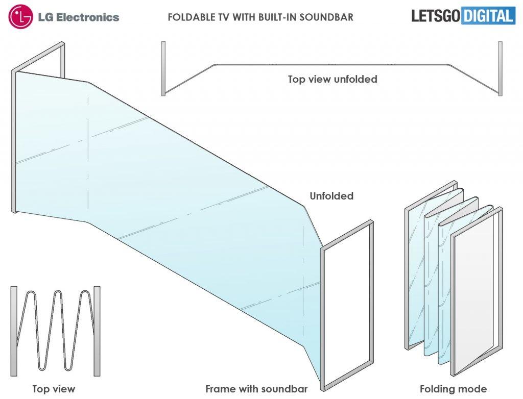 Estos son los diseños que LG ha presentado