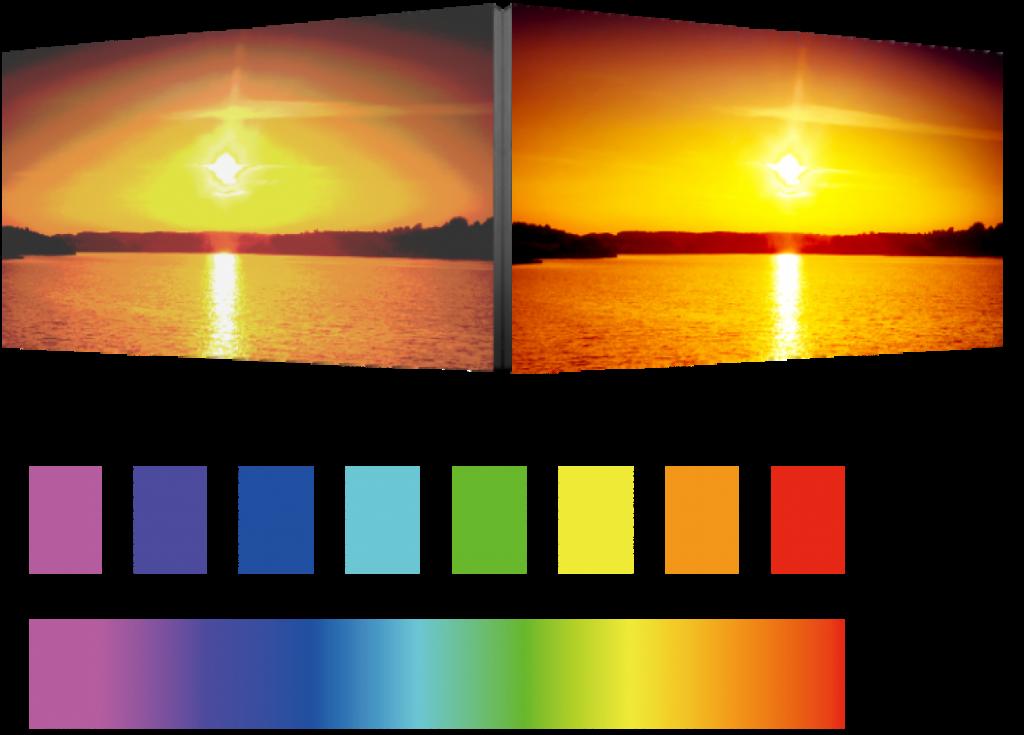 La diferencia entre contenido HDR y el que no lo tiene es notoria, pero también es drástico cómo se ve el contenido HDR de uno u otro tipo