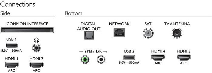 Philips 55PUS8804-12, conexiones