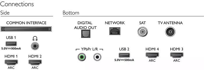 Philips 70PUS7304/12, conexiones