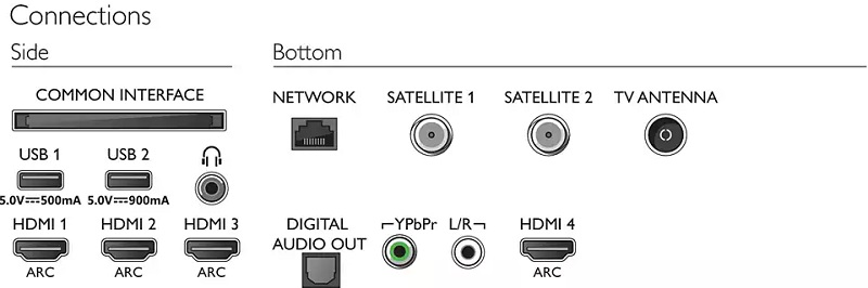 Philips 55OLED804, conectividad