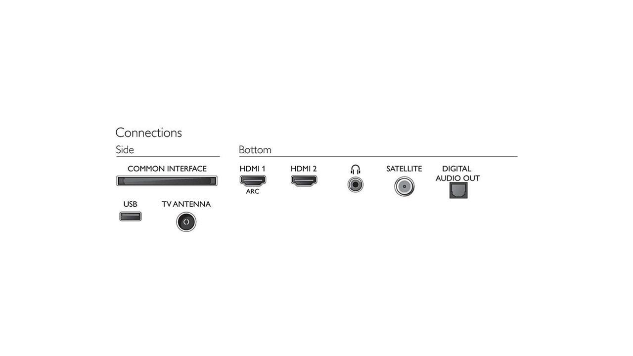 Philips 32PHS5505/12 conectividad