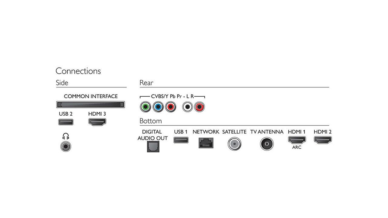 Philips 43PUS6504 conectividad