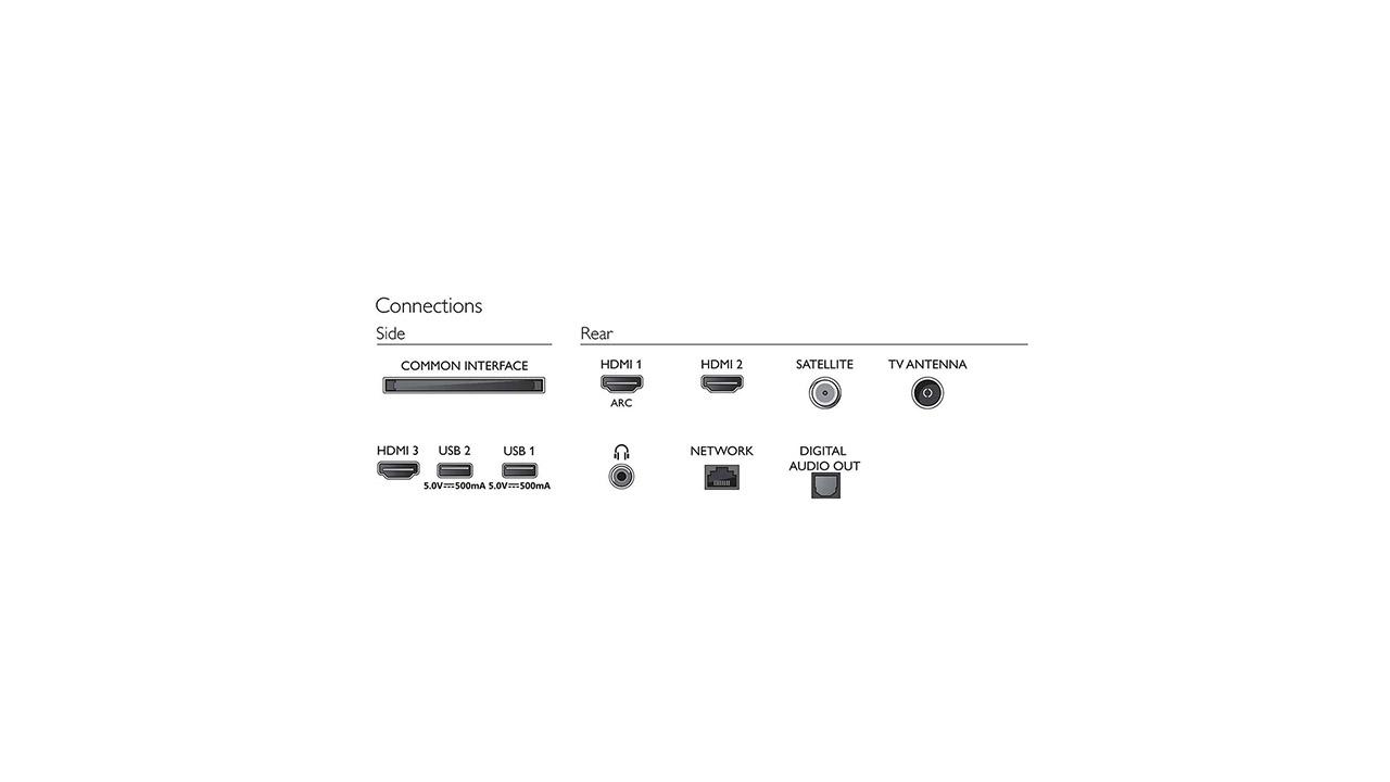 Philips 32PFS6805/12 conexiones