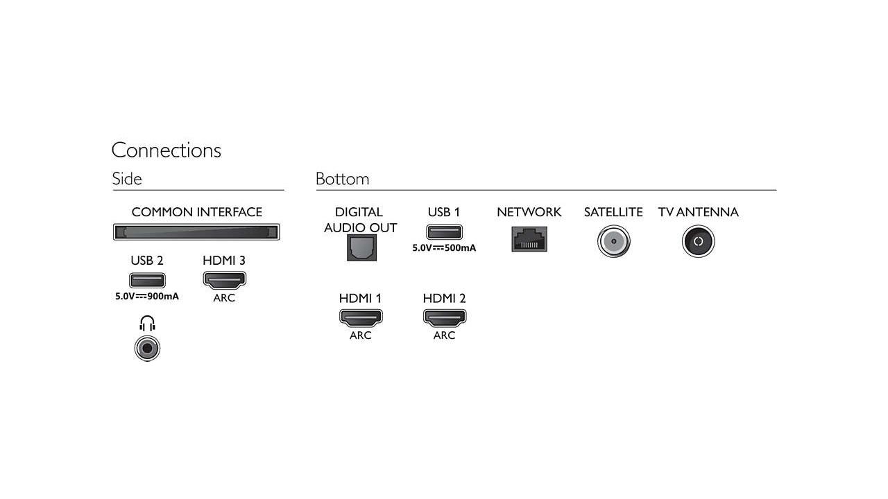 Philips 70PUS7855 conexiones
