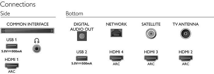 Philips 50PUS8555/12, conexiones
