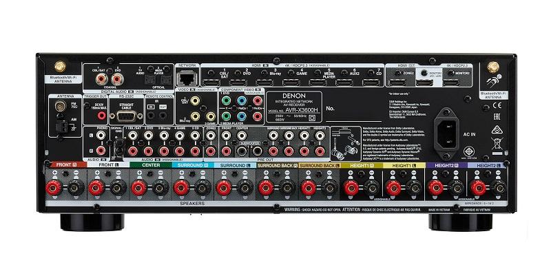 Denon AVR-X3600H, conexiones