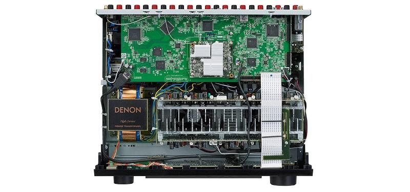 Denon AVR-X3600H, vista interior