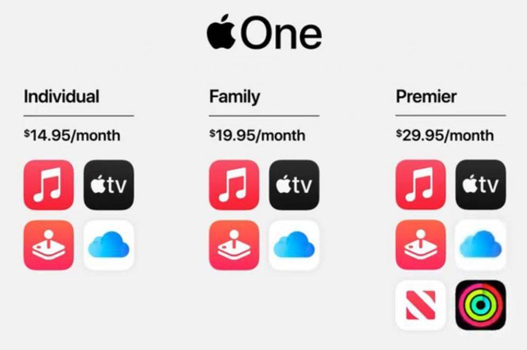 Detalle de los servicios Apple One