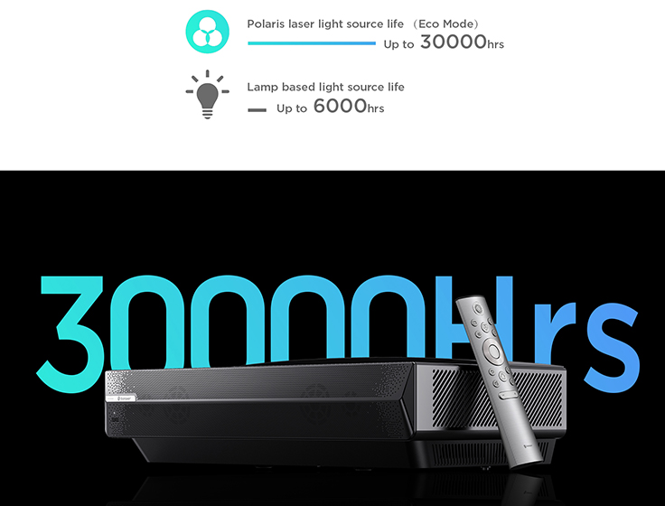 Bomaker Polaris 4K Laser TV - Vida útil