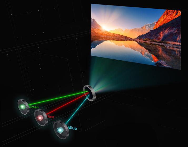 Bomaker Polaris 4K Laser TV - Tecnología de láser triple