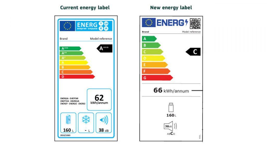 Diferencias entre las etiquetas de certificación energética