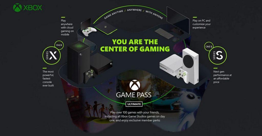 Así funciona Xbox Game Pass