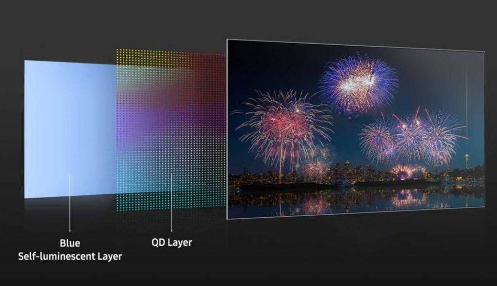 Funcionamiento de los nuevos paneles OLED de Samsung
