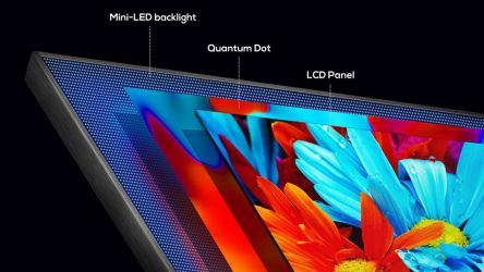 Tecnología LCD-miniLED: qué es y cuáles son sus ventajas