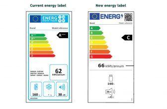 Nuevas etiquetas de certificación energética para nuestros televisores