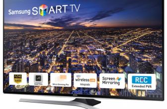Análisis del televisor Samsung UE32J6200