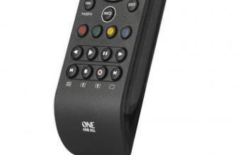 Mando universal para TV LG, e incluso para más dispositivos