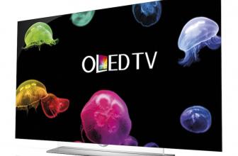 ¿Por qué Samsung no quiere fabricar televisores OLED?